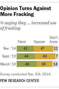FT_15.01.13_fracking2