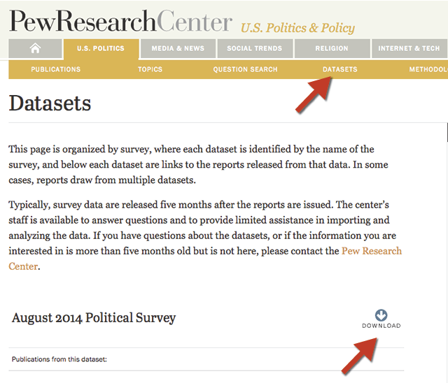 Pew Research Datasets