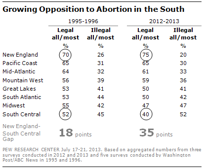 an argument against the abortion in social life of the united states A variety of medical, social, ethical, and philosophical issues affect the availability of and restrictions on abortion services in the united states abortion statistics in the united states: in 2003, about 16 women for every 1,000 women aged 15-44 years had an abortion, and for every 1,000 live births, about 241 abortions were performed.