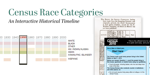 What Census Calls Us: A Historical Timeline