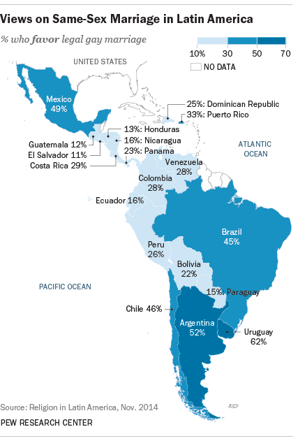 Samesex marriage makes some legal gains in Latin America Pew