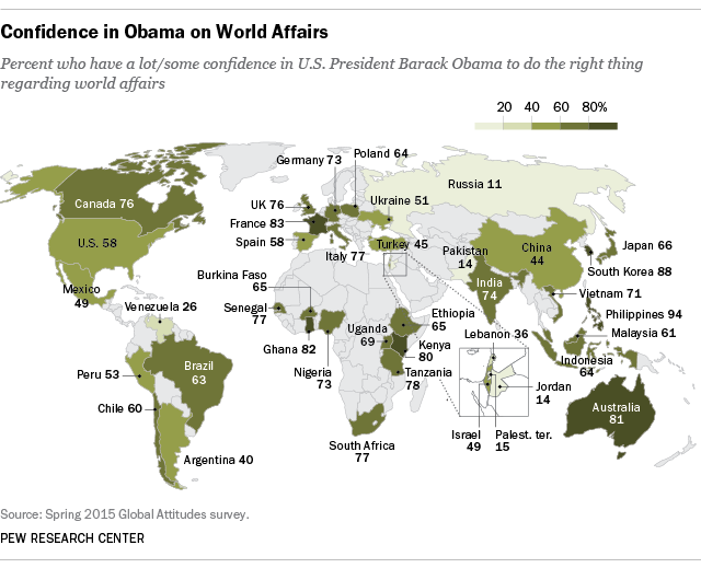 Confidence in Obama on World Affairs