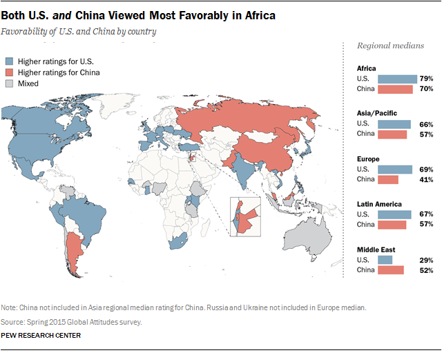 Both U.S. and China Viewed Most Favorably in Africa