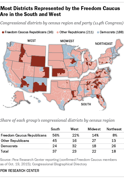 Where are Freedom Caucus districts