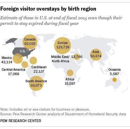 El Departamento de Seguridad de los EU hace estimaciones de sus visitantes