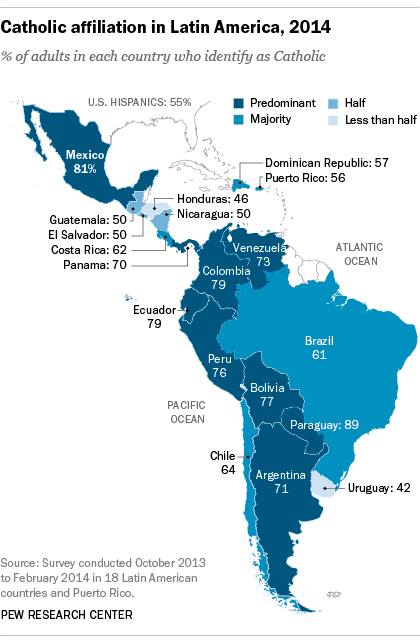 Catholic affiliation in Latin American, 2014
