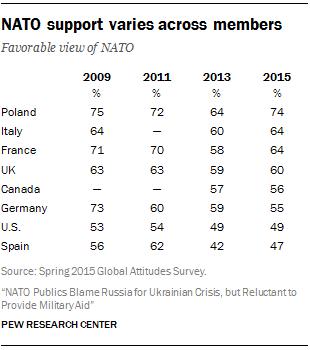 FT_16.03.28_NATO_support