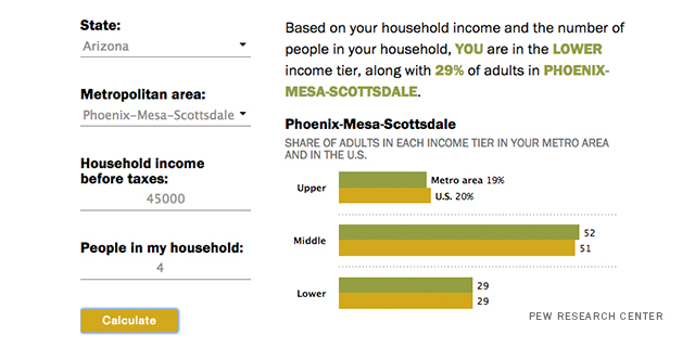 try our income calculator pew research center