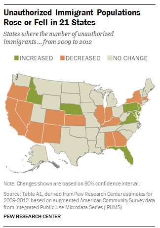 Unauthorized immigration populations rose or fell in 21 states.
