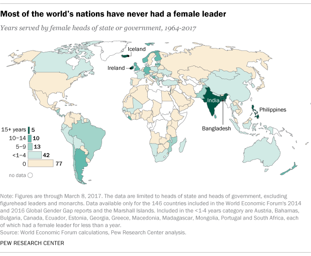 As Nations Around The World Celebrate International Womenu0027s Day, The Number  Of Countries That Have Had A Female Leader Continues To Expand. But The List  Is ...