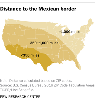 this difference in the level of support for the wall is most ounced among those who live 200 miles or less from the border based on a further ysis