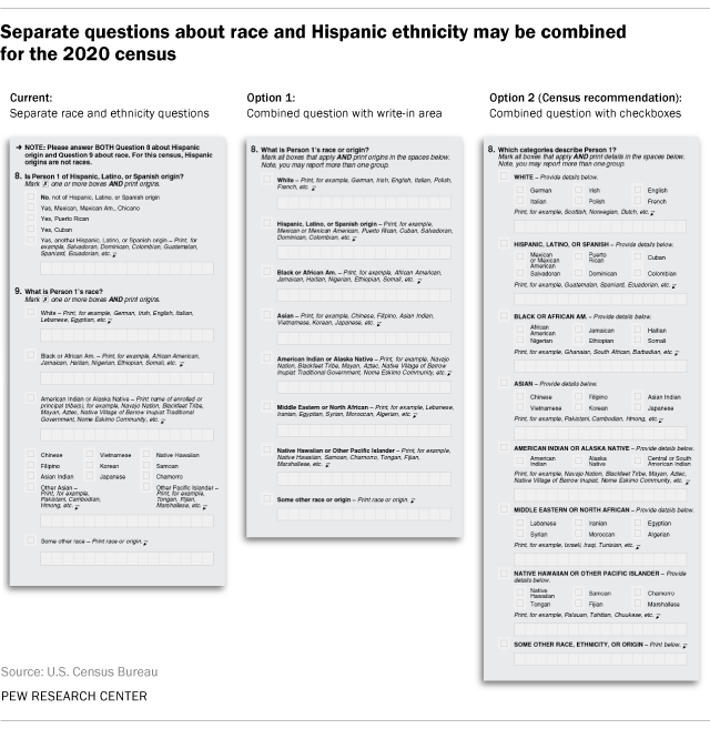Separate questions about race and Hispanic ethnicity may be combined for the 2020 census