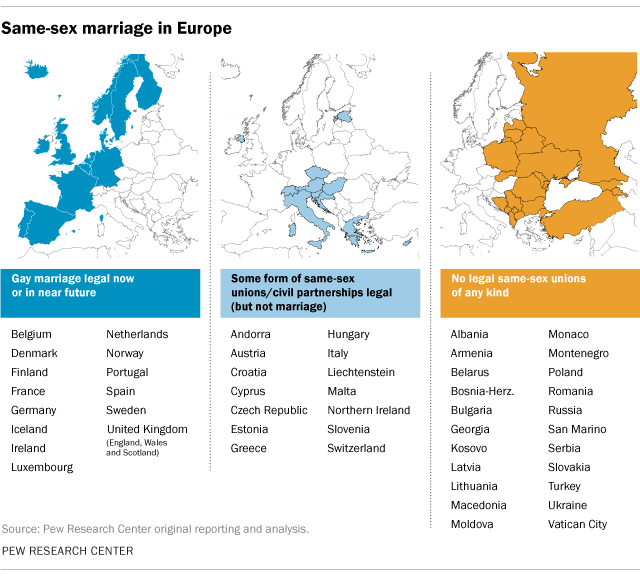 where europe stands on gay marriage and civil unions pew  more than 16 years after the became the world s first country to allow same sex marriage neighboring has become the latest european