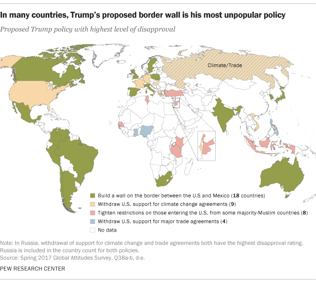 In many countries, Trump's proposed border wall is his most unpopular policy
