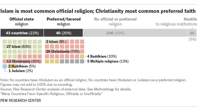 Religion in Australia