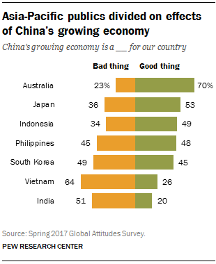 effect of chinese goods on indian economy