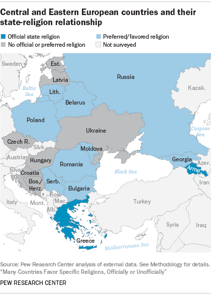 Central and Eastern European countries and their state-religion relationship