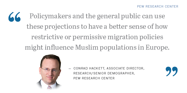 Conrad Hackett on the Muslim population in Europe