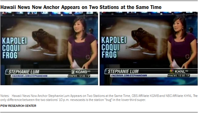 Hawaii News Now Anchor Appears on Two Stations at the Same Time