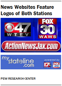 News Websites Feature Logos of Both Stations