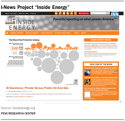"I-News Project ""Inside Energy"""