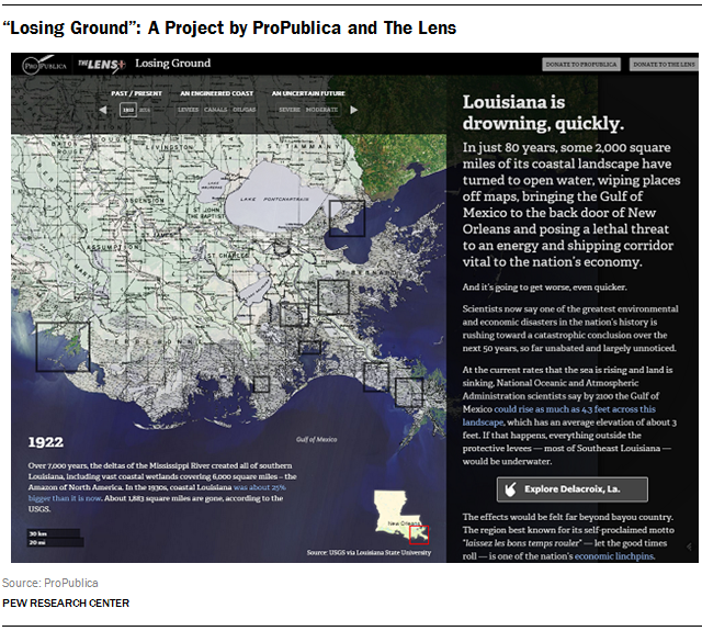 """Losing Ground"": A Project by ProPublica and The Lens"