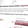 Local News Habits Demographics