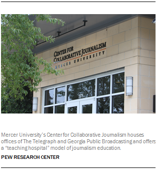 "Mercer University's Center for Collaborative Journalism houses offices of The Telegraph and Georgia Public Broadcasting and offers a ""teaching hospital"" model of journalism education."