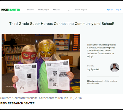 Third Grade Super Heroes Connect the Community and School!