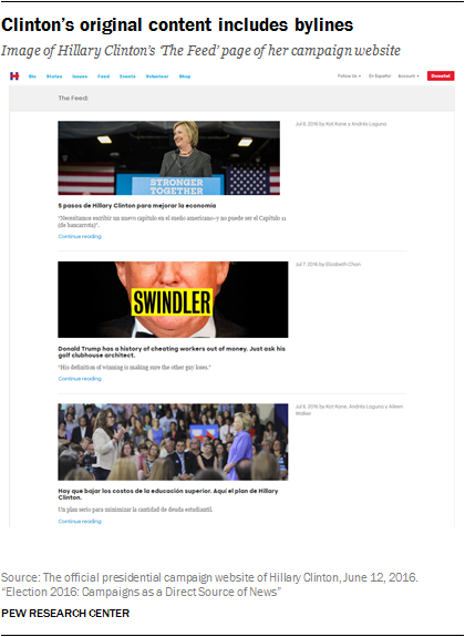 Clinton's original content includes bylines