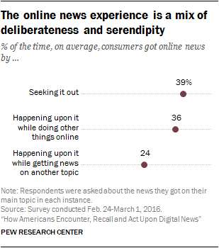The online news experience is a mix of deliberateness and serendipity