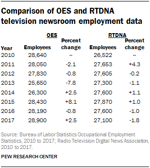 state employment news