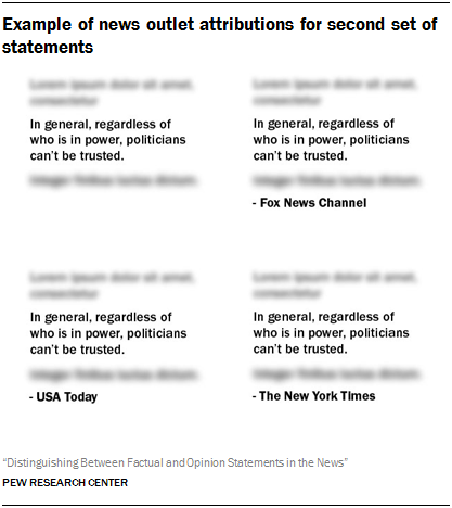 Example of news outlet attributions for second set of statements