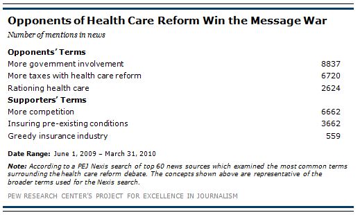 essay about obama healthcare plan The following obamacare summary is a quick overview of what you need to know about health care reform under the affordable care act.