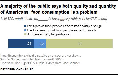 few lines on junk food