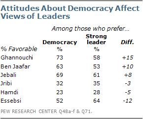 personal views on leadership