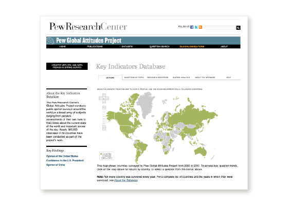 More From Pew Research