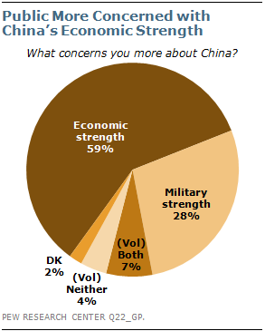 chapter 2 threats and concerns pew research center