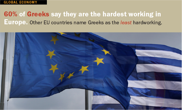 Greeks Isolated in Europe
