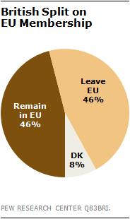 2013-EU-10