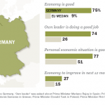 Germany: A Country Set Apart