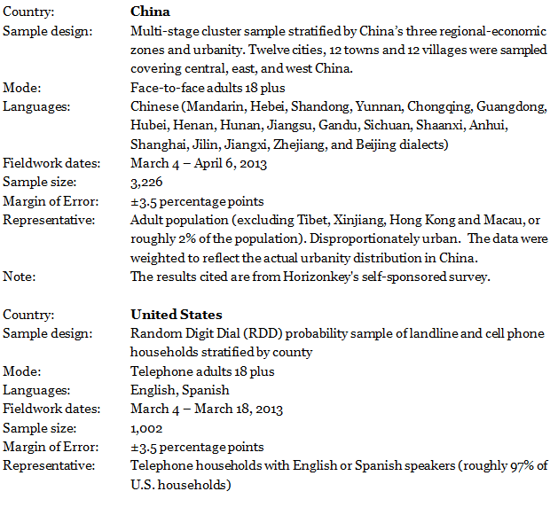 2013-US-China-01