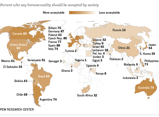 World percentages gay
