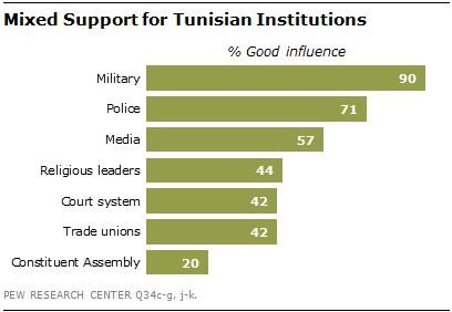 TUNISIA04