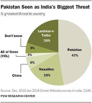 pakistan america relationship pdf viewer
