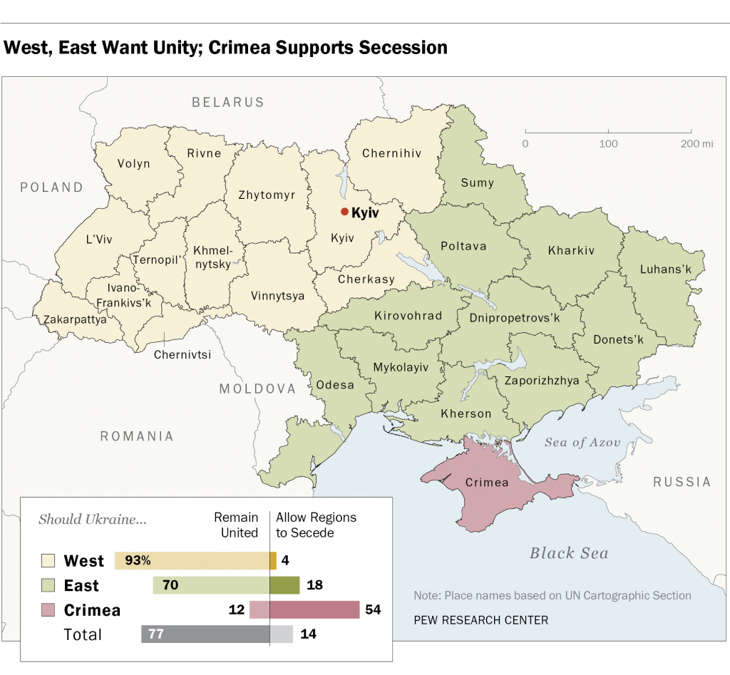 West, East Want Unity; Crimea Supports Secession
