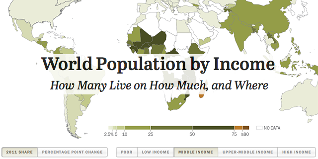World population by income pew research center gumiabroncs Image collections