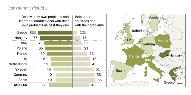 Europeans Face the World Divided