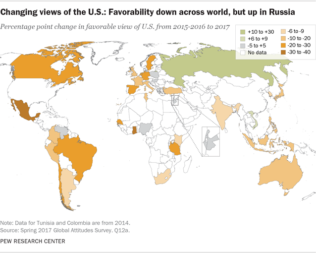 Changing views of the U.S.: Favorability down across world, but up in Russia