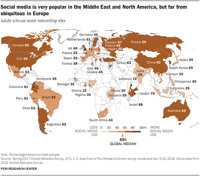 Map showing that social media is very popular in the Middle East and North America, but far from ubiquitous in Europe.